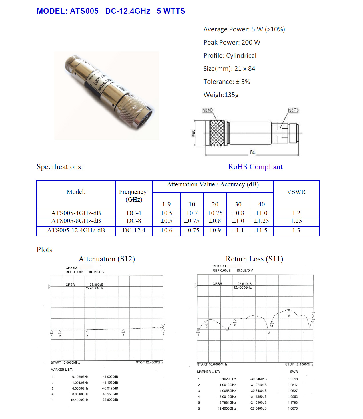 ATS005 data sheet