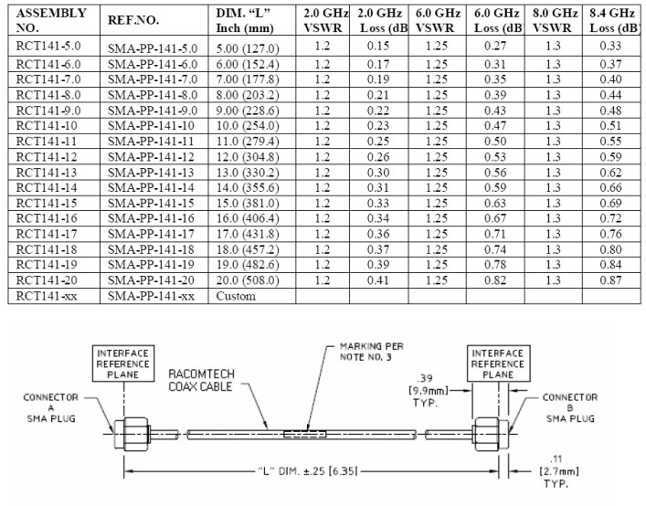 Cable table 402